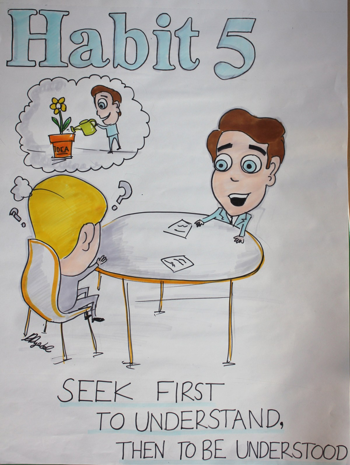 HABIT 5. Seek First To Understand, Then To Be Understood